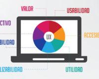 Conversiones online a través de la experiencia del usuario 200x160 c Posicionamiento SEM