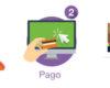 Optimiza el proceso de compra de un ecommerce 100x80 c Tienda Virtual Profesional