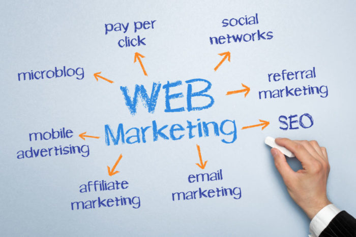 Puntos clave para el éxito en el marketing online Los puntos negativos del Marketing Directo