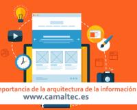 La importancia de la arquitectura de la información 200x160 c Redacción de contenidos