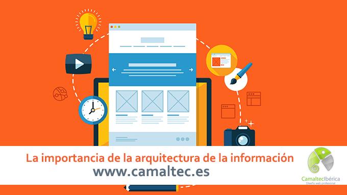La importancia de la arquitectura de la información