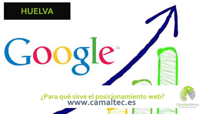 Para qué sirve el posicionamiento web POSICIONAMIENTO WEB HUELVA