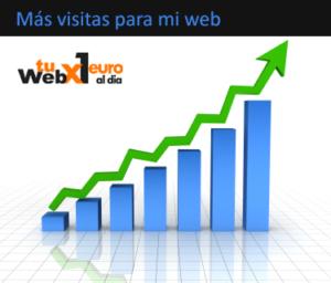 posicionamiento web economico Aprende a optimizar las imágenes de tu web