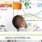 Cómo invertir bien el dinero en marketing digital 60x60 c Diseño web Farmacias