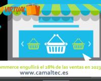 El e commerce engullirá el 28 de las ventas en 2023 200x160 c Tienda Virtual Profesional