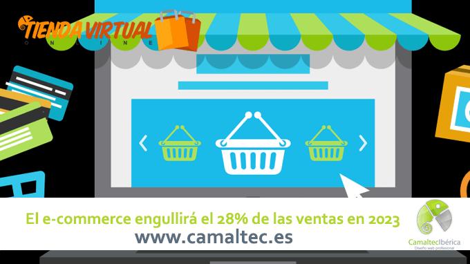 6cf6aecd9a Futuro del ecommerce - El e-commerce engullirá el 28% de las ventas en 2023