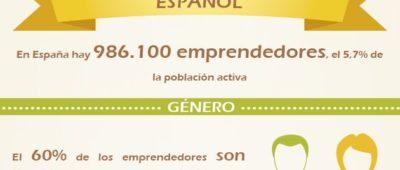 Conociendo el perfil del franquiciado español 400x170 c Franquicia diseño web