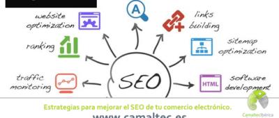 Estrategias para mejorar el SEO de tu comercio electrónico 400x170 c Franquicia diseño web