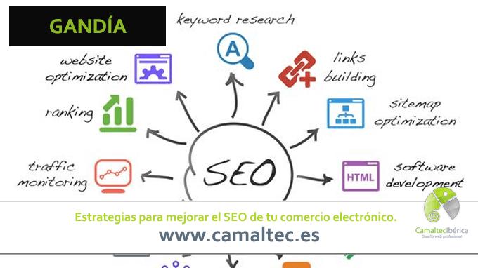 Estrategias para mejorar el SEO de tu comercio electrónico Diseño y Desarrollo web en Laredo