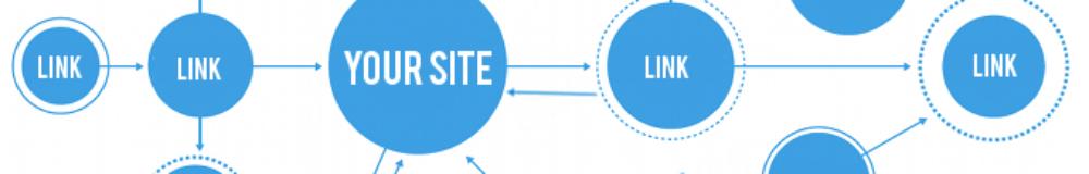 Linkbuilding o el arte de generar enlaces 1000x160 c Posicionamiento en Google