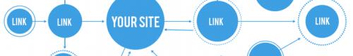 Linkbuilding o el arte de generar enlaces 500x80 c Posicionamiento en Google