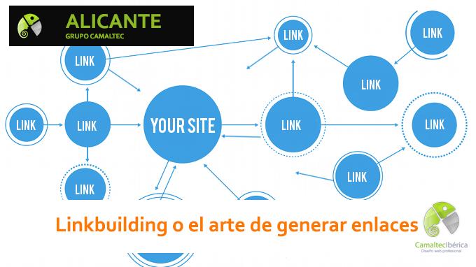 Linkbuilding o el arte de generar enlaces Link building Marca Blanca