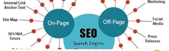 Técnicas SEO para posicionar tu web