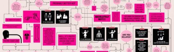 50 razones para NO salir con un diseñador gráfico
