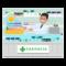 El dolor en el Marketing farmaceutico 60x60 c Diseño web Farmacias